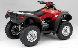 Honda ATV Wallpapers 761