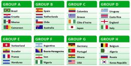 2014 Fifa World Cup Teams list Include Flags 1791