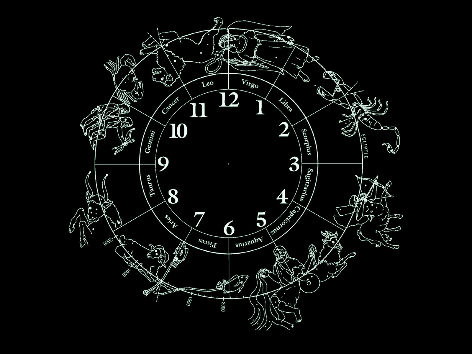 Gothic Zodiac Clock HD Wallpapers 1566