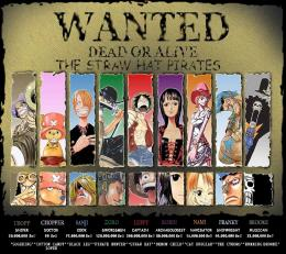 Tagged with: One Piece One Piece HD Wallpaper 1930