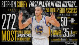 Wallpaper Stephen Curry Splash Wallpaper Steph Curry Sky High Warriors 1596