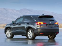 Acura RDX Wallpapers | Car wallpapers HD 1788