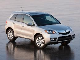 Acura RDX Wallpapers | Car wallpapers HD 179