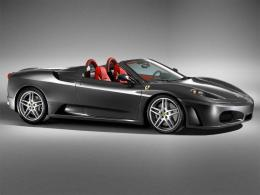 Ferrari Car Wallpapers and Logos in Full HD Inside and Outside 899