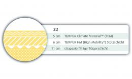TEMPUR® Sensation Breeze Matratze 22 138