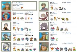 Pokemon Evolution Silver by LuizNYY on DeviantArt 1733