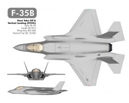 is just a few photos of the Lockheed Martin F 35 STOVLClick 1459